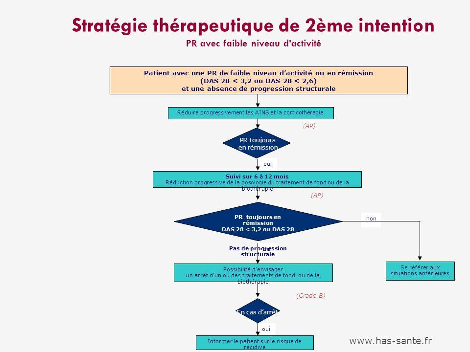 Stratégie thérapeutique de 2ème intention PR avec faible niveau d'activité