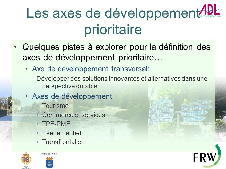 Les axes de développement prioritaire