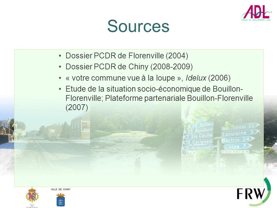 Sources Dossier PCDR de Florenville (2004)