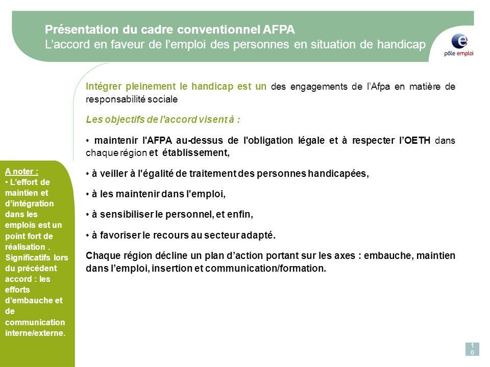 Présentation du cadre conventionnel AFPA