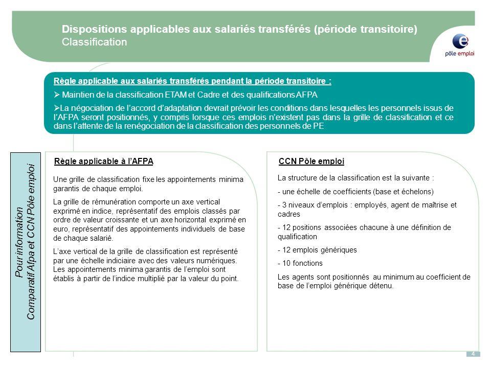 Comparatif Afpa et CCN Pôle emploi