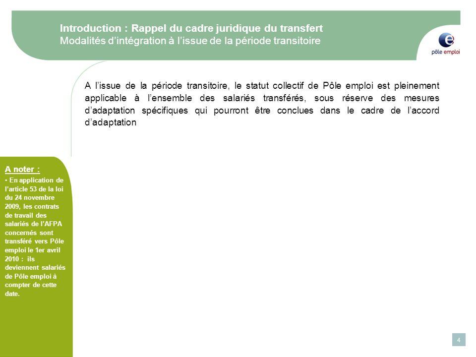 Introduction : Rappel du cadre juridique du transfert