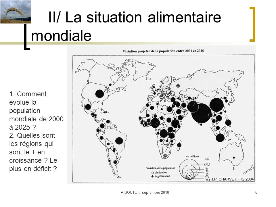 II/ La situation alimentaire mondiale