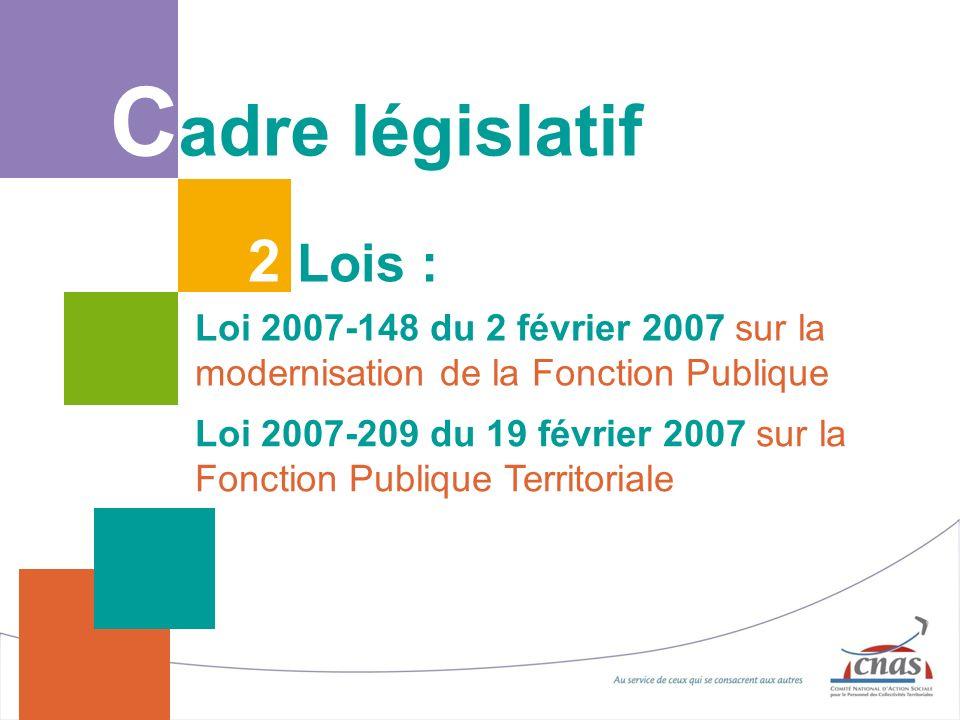 Cadre législatif 2 Lois :
