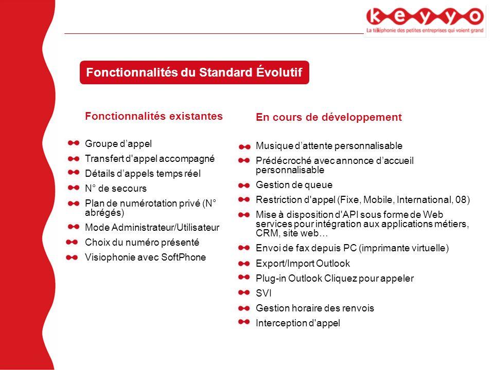 Fonctionnalités du Standard Évolutif