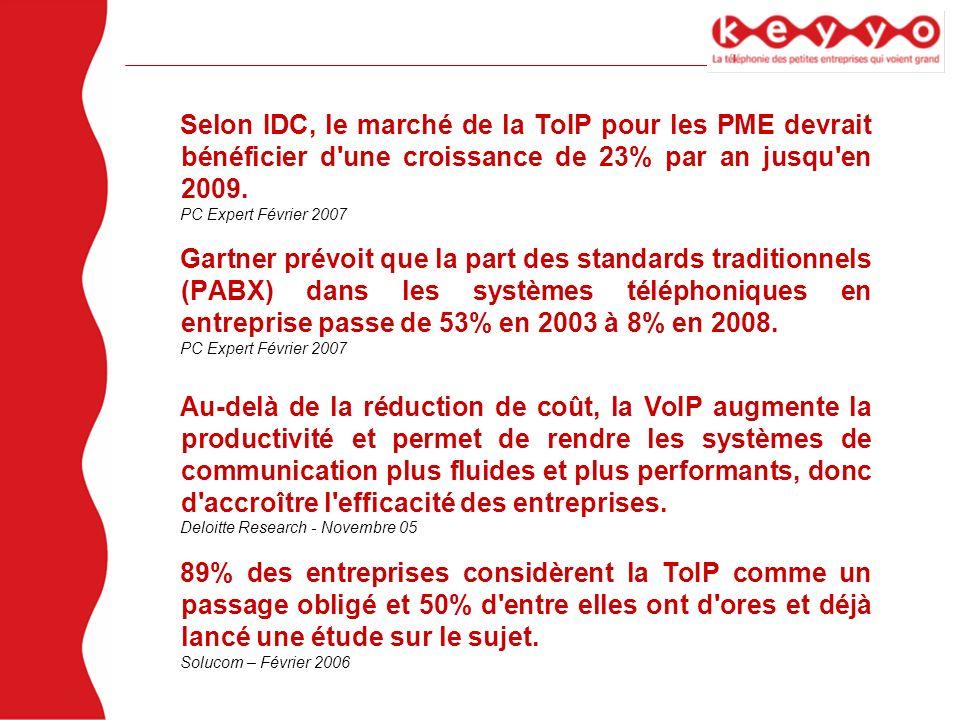 Selon IDC, le marché de la ToIP pour les PME devrait bénéficier d une croissance de 23% par an jusqu en 2009.