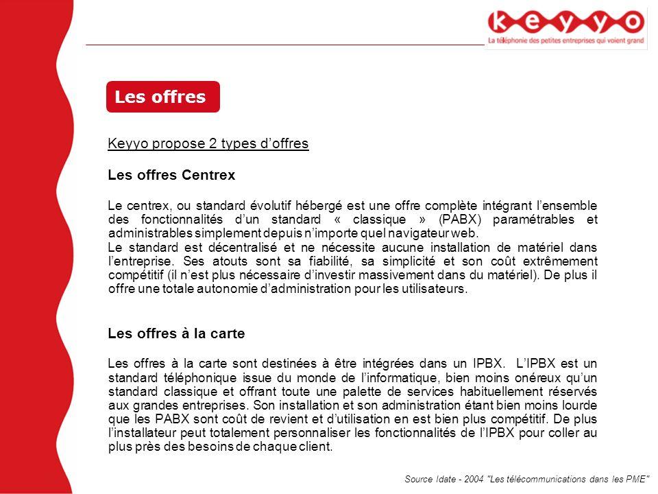Les offres Keyyo propose 2 types d'offres Les offres Centrex