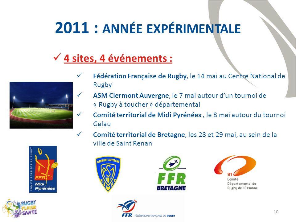 2011 : année expérimentale 4 sites, 4 événements :