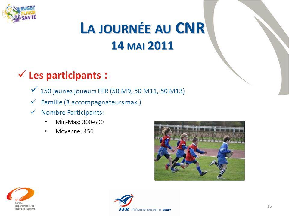 La journée au CNR 14 mai 2011 Les participants :