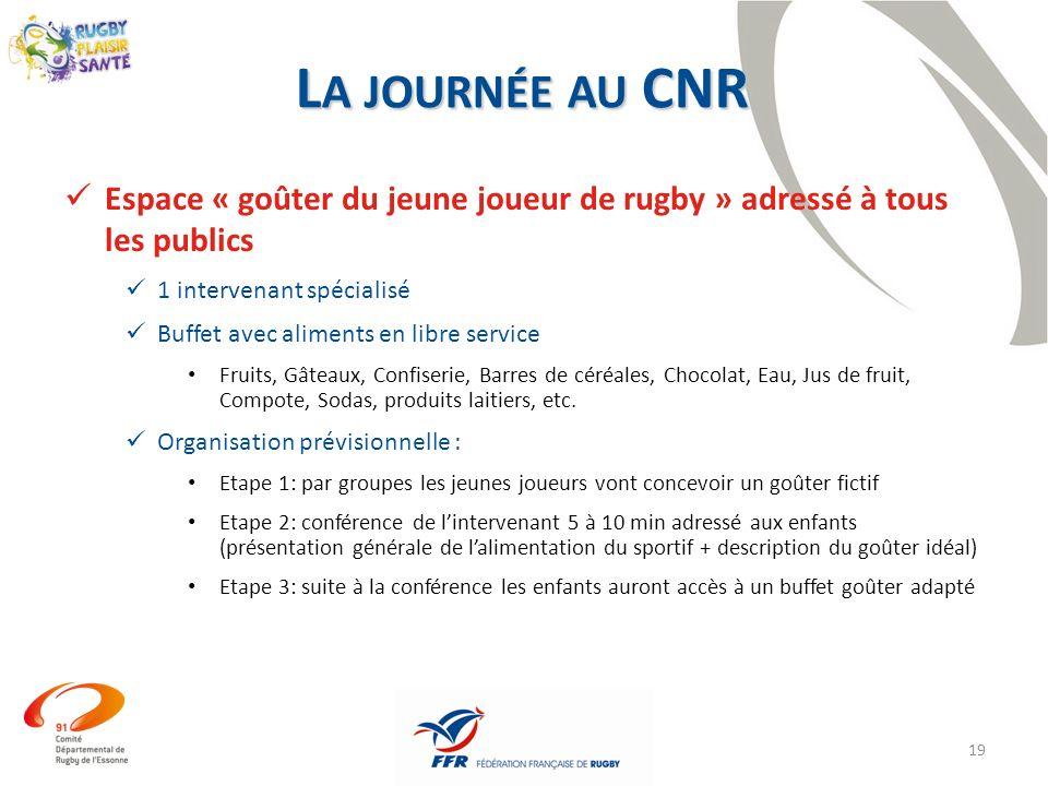 La journée au CNREspace « goûter du jeune joueur de rugby » adressé à tous les publics. 1 intervenant spécialisé.