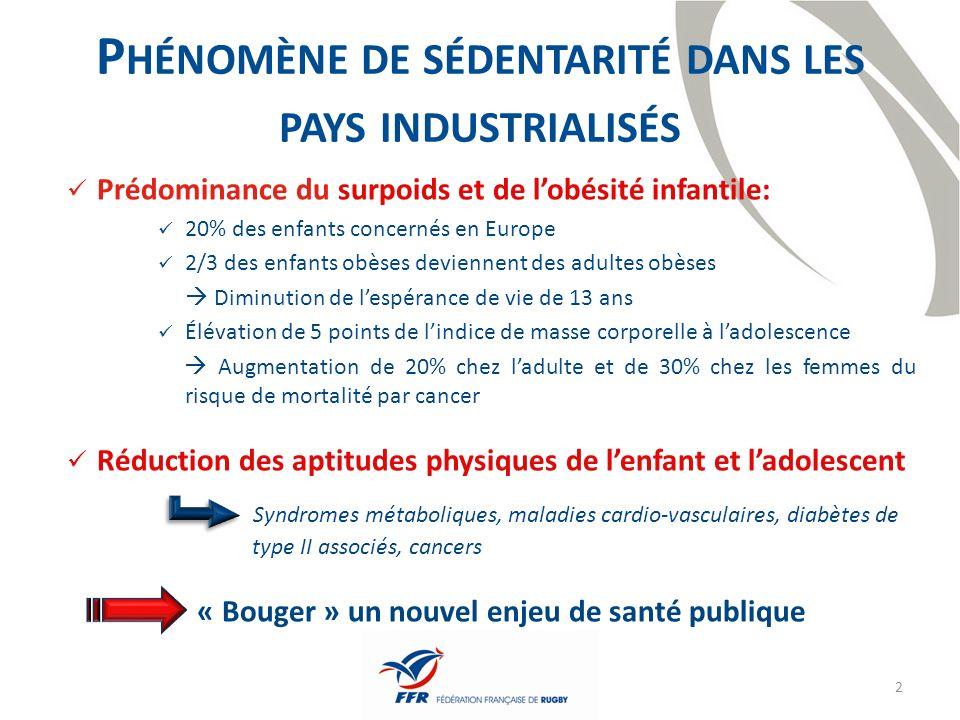 Phénomène de sédentarité dans les pays industrialisés
