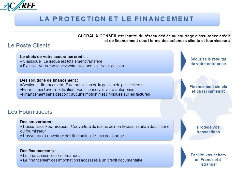 LA PROTECTION ET LE FINANCEMENT