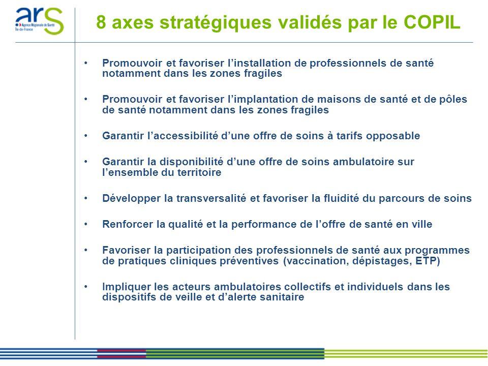 8 axes stratégiques validés par le COPIL