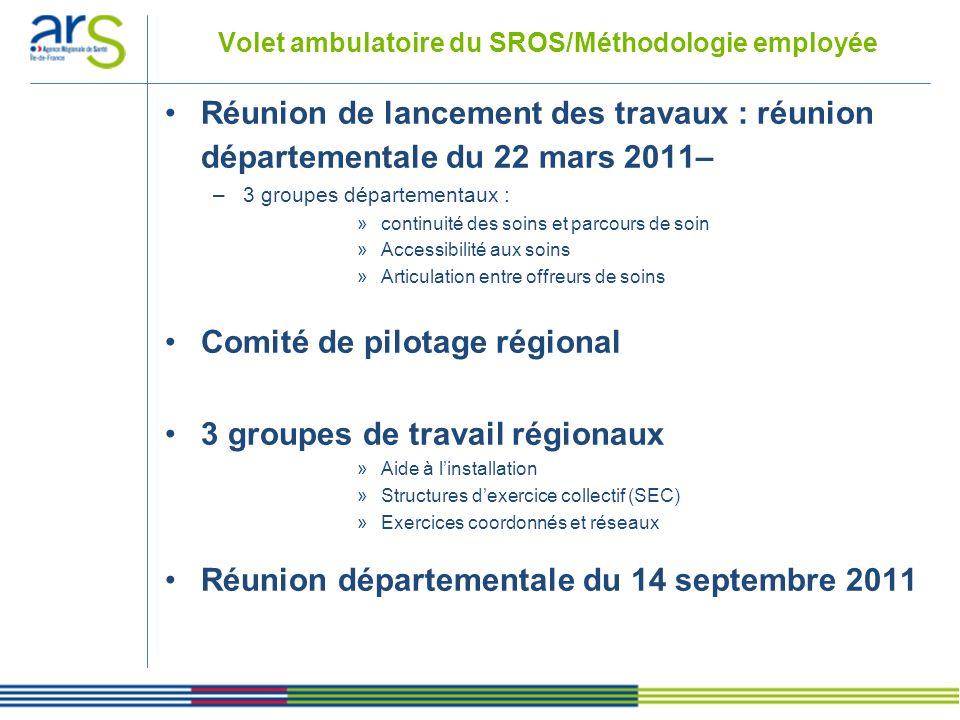 Volet ambulatoire du SROS/Méthodologie employée