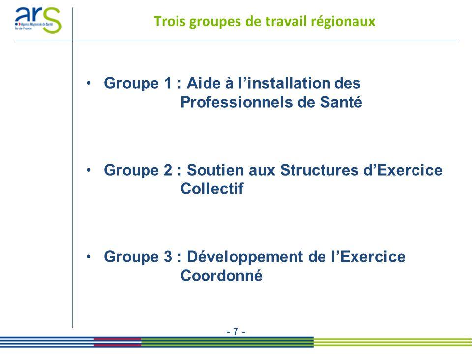 Trois groupes de travail régionaux