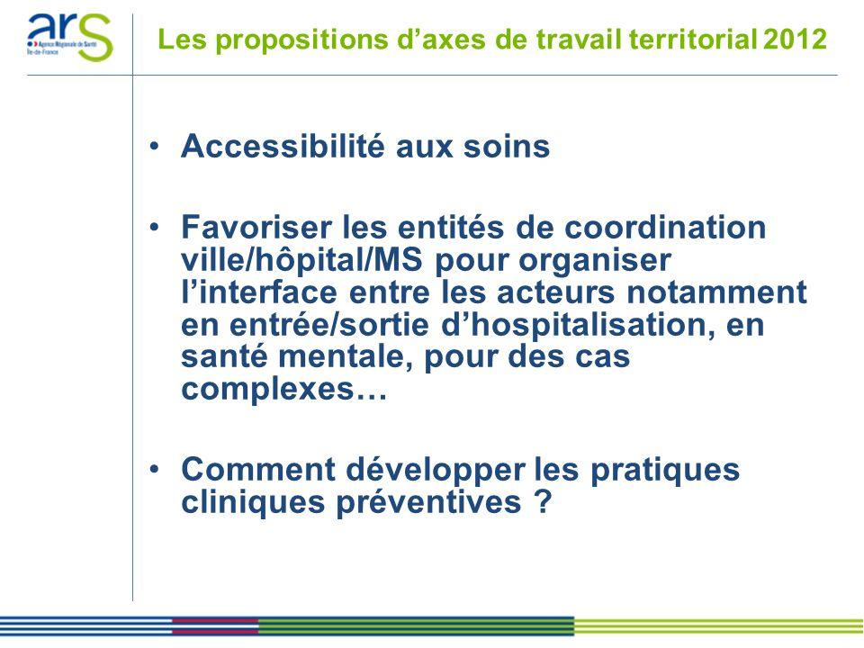 Les propositions d'axes de travail territorial 2012
