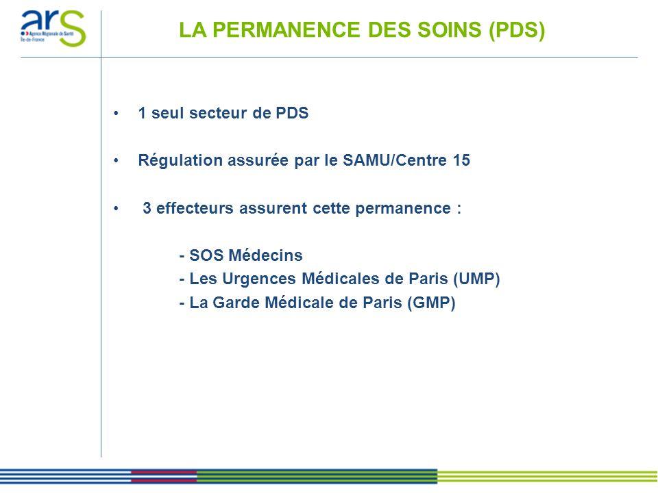 LA PERMANENCE DES SOINS (PDS)