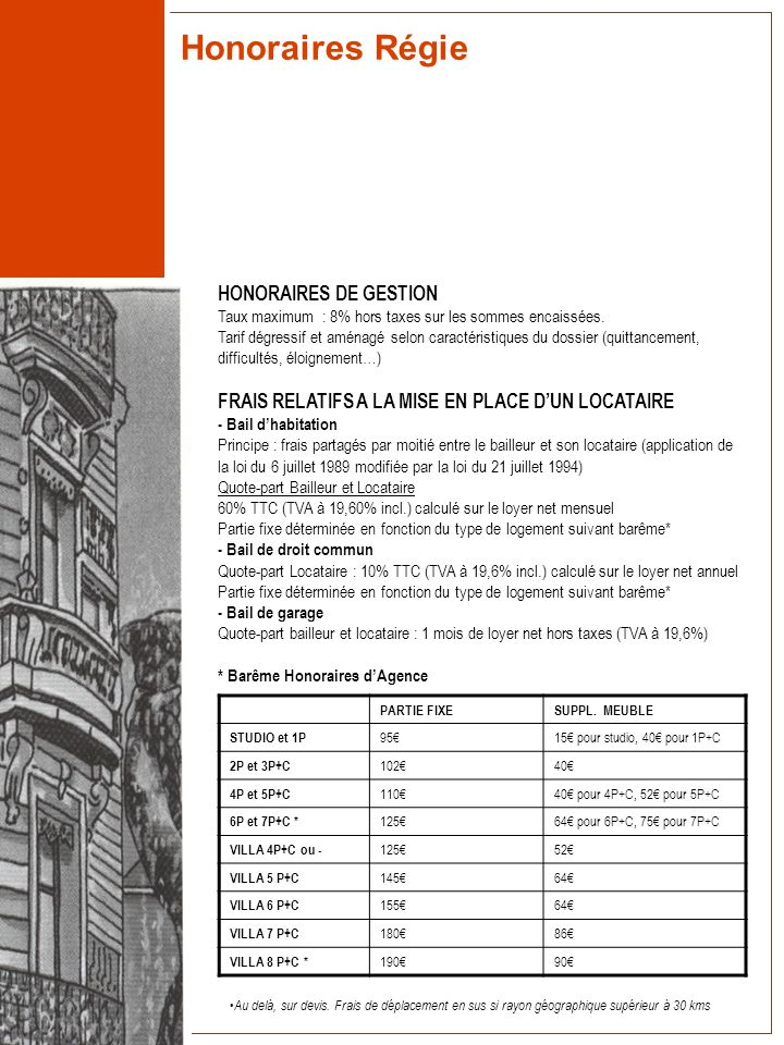 Honoraires Régie HONORAIRES DE GESTION