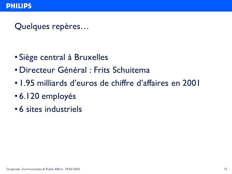 Siège central à Bruxelles Directeur Général : Frits Schuitema