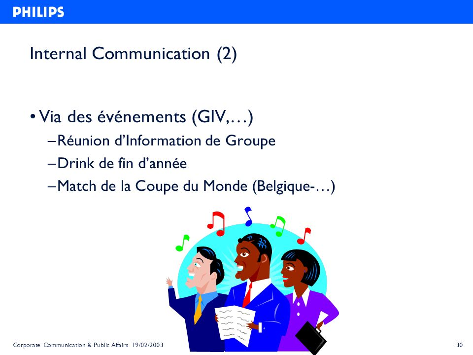 Internal Communication (2)