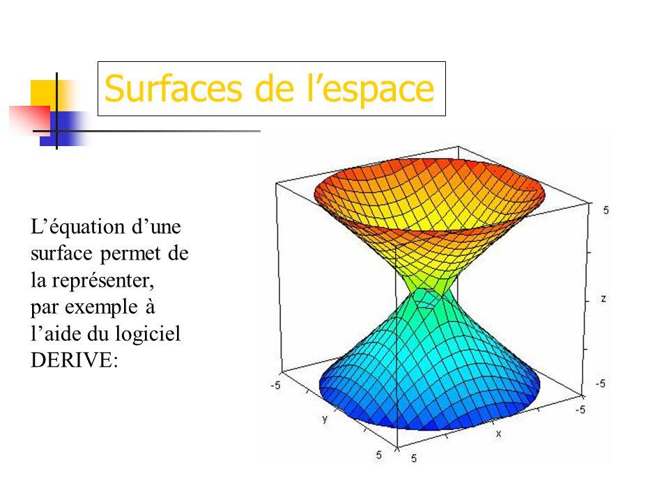 Surfaces de l'espaceL'équation d'une surface permet de la représenter, par exemple à l'aide du logiciel DERIVE: