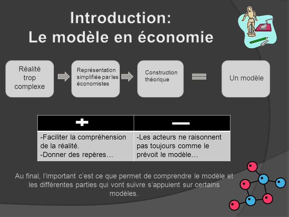 Introduction: Le modèle en économie