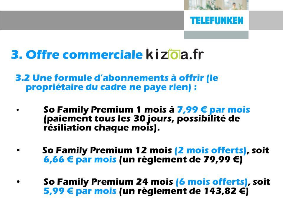 3. Offre commerciale 3.2 Une formule d'abonnements à offrir (le propriétaire du cadre ne paye rien) :