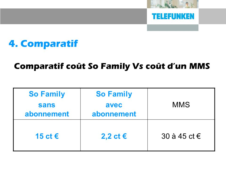 Comparatif coût So Family Vs coût d'un MMS
