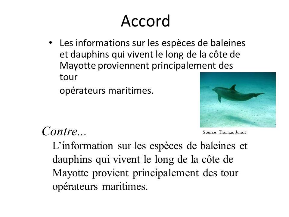 Accord Les informations sur les espèces de baleines et dauphins qui vivent le long de la côte de Mayotte proviennent principalement des tour.
