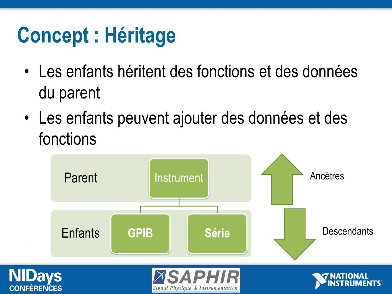 Concept : Héritage Les enfants héritent des fonctions et des données du parent. Les enfants peuvent ajouter des données et des fonctions.