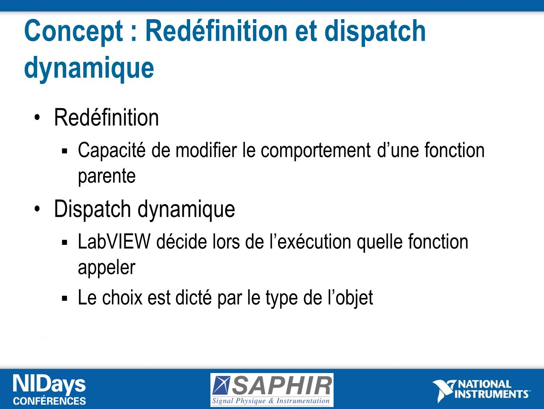 Concept : Redéfinition et dispatch dynamique