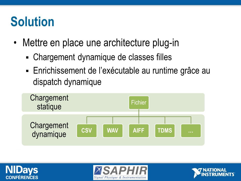 Solution Mettre en place une architecture plug-in