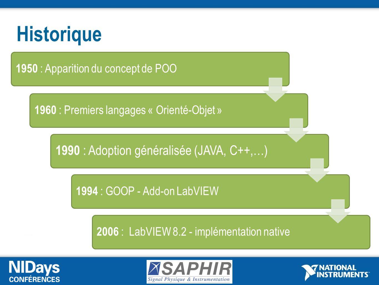 Historique 1990 : Adoption généralisée (JAVA, C++,…)
