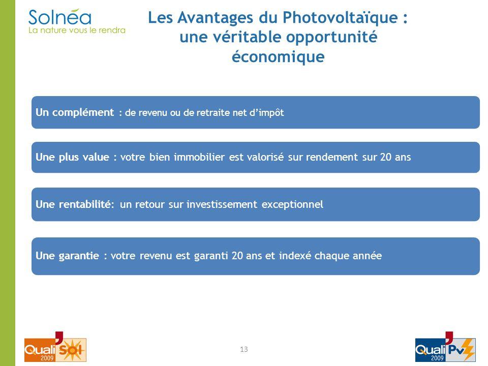 Les Avantages du Photovoltaïque : une véritable opportunité économique