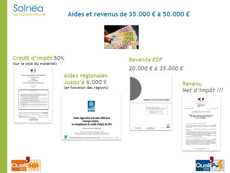 19191919Aides et revenus de 35.000 € à 50.000 € Crédit d'impôt 50% (sur le coût du matériel) Revente EDF.