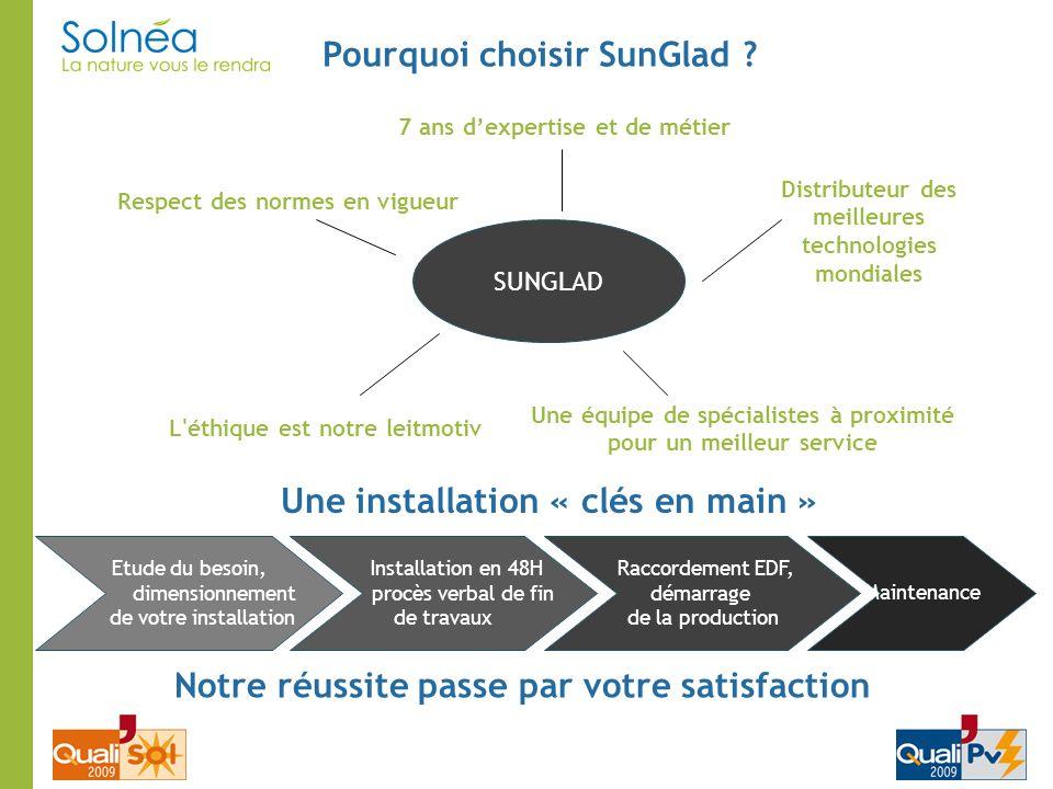 Pourquoi choisir SunGlad Notre réussite passe par votre satisfaction