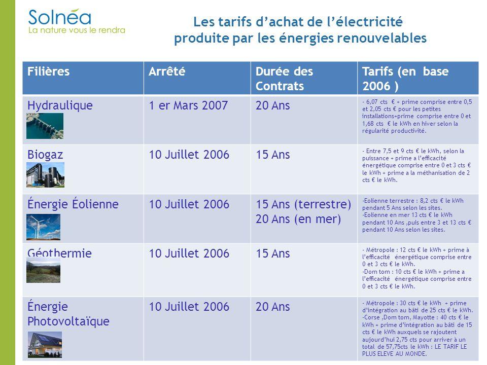 Les tarifs d'achat de l'électricité produite par les énergies renouvelables