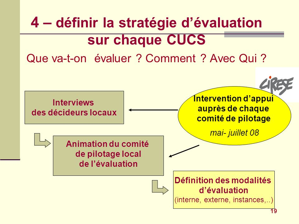 4 – définir la stratégie d'évaluation Définition des modalités
