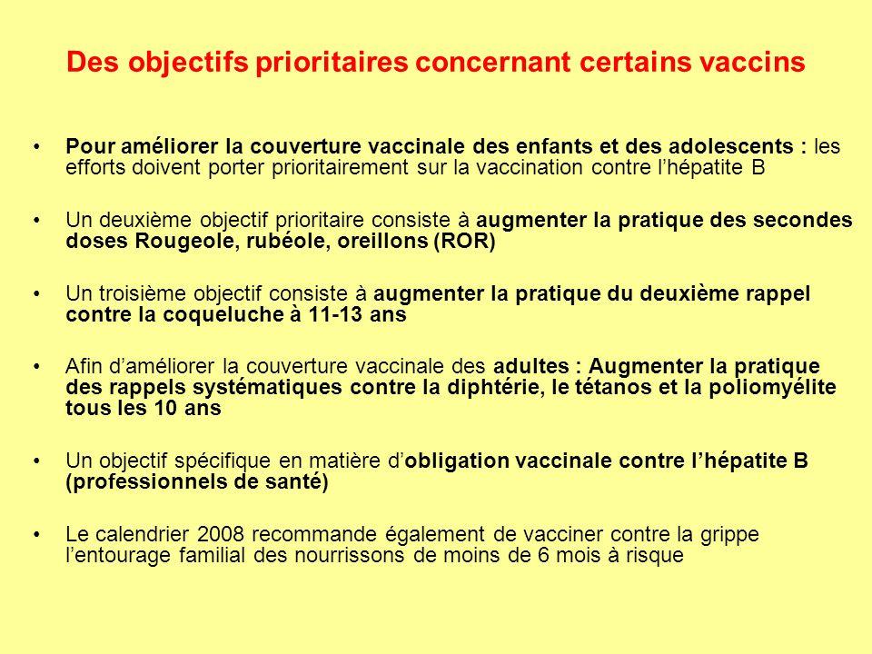 Des objectifs prioritaires concernant certains vaccins