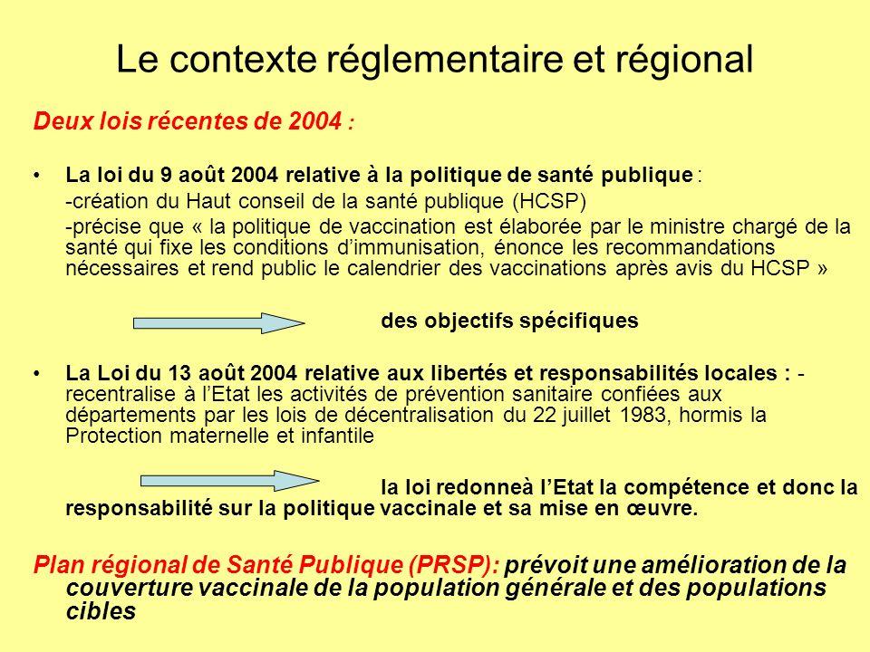 Le contexte réglementaire et régional