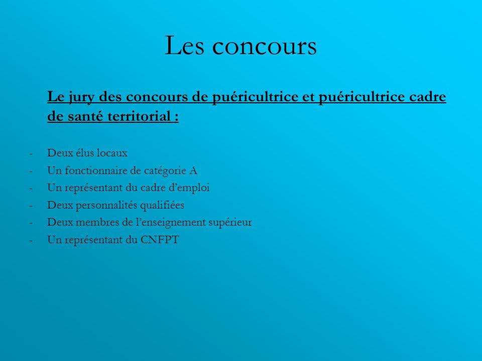 Les concours Le jury des concours de puéricultrice et puéricultrice cadre de santé territorial : Deux élus locaux.