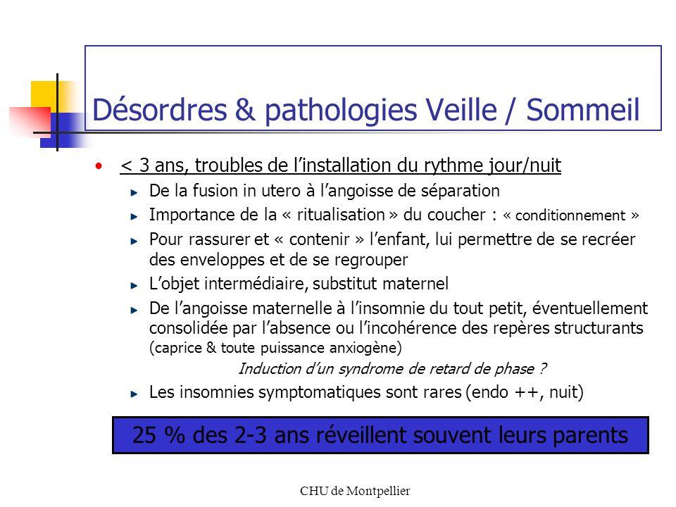 Désordres & pathologies Veille / Sommeil