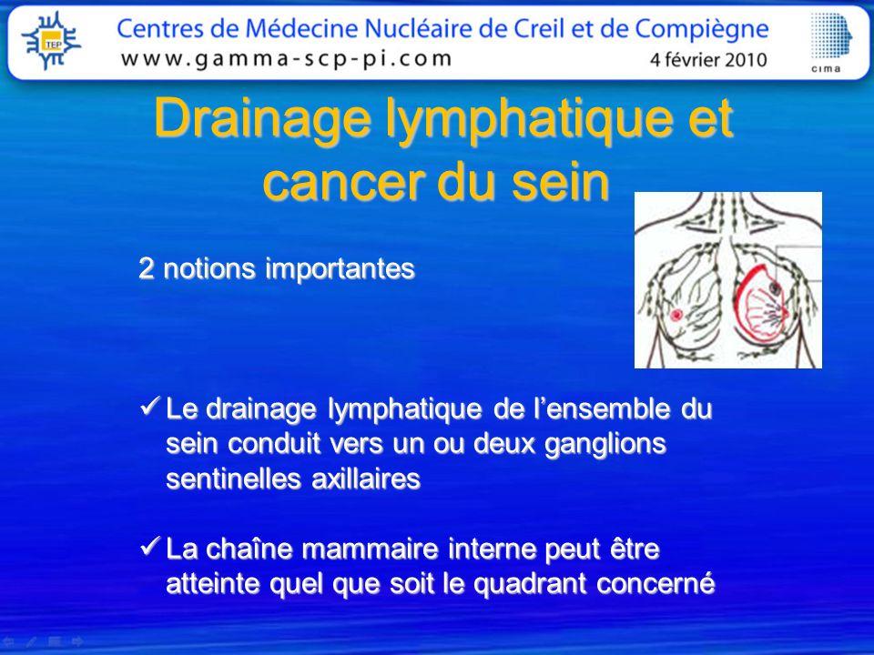 Drainage lymphatique et cancer du sein
