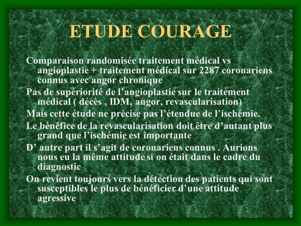 ETUDE COURAGEComparaison randomisée traitement médical vs angioplastie + traitement médical sur 2287 coronariens connus avec angor chronique.