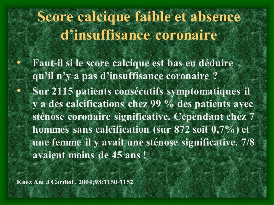 Score calcique faible et absence d'insuffisance coronaire