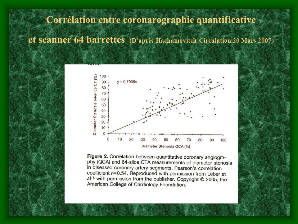 Corrélation entre coronarographie quantificative et scanner 64 barrettes (D'après Hachamovitch Circulation 20 Mars 2007)