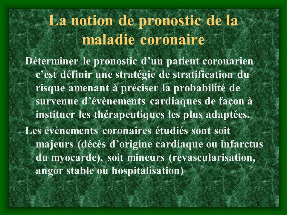 La notion de pronostic de la maladie coronaire