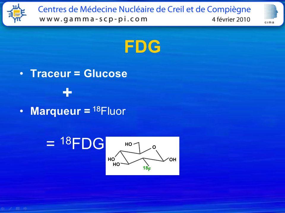 FDG Traceur = Glucose + Marqueur = 18Fluor = 18FDG