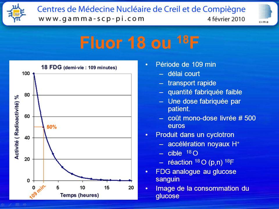 Fluor 18 ou 18F Période de 109 min délai court transport rapide