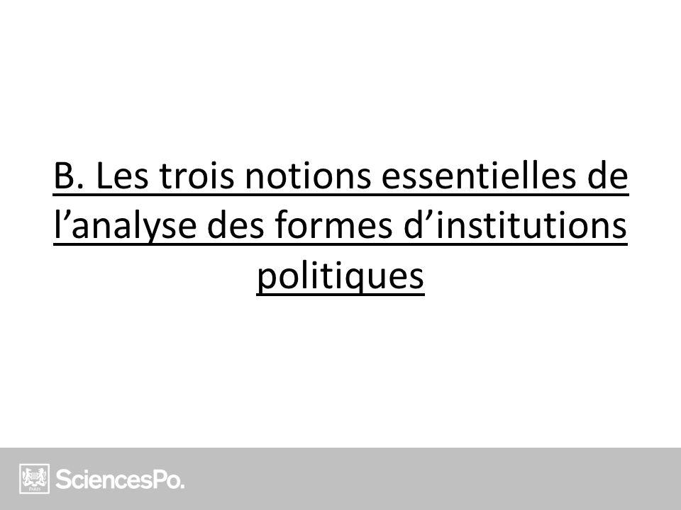B. Les trois notions essentielles de l'analyse des formes d'institutions politiques